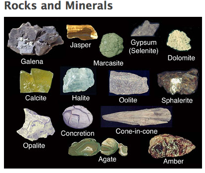 {KANSAS HAS WHAT!}: Rock and mineral identification