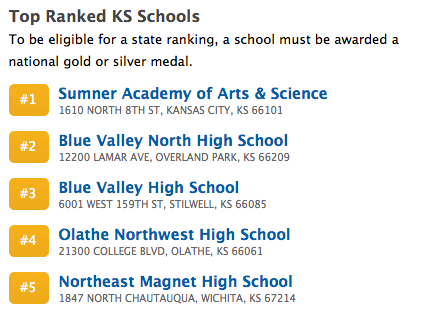 Johnson County Schools Nationally Ranked